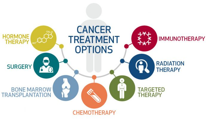 Cancer Treatments Approaches